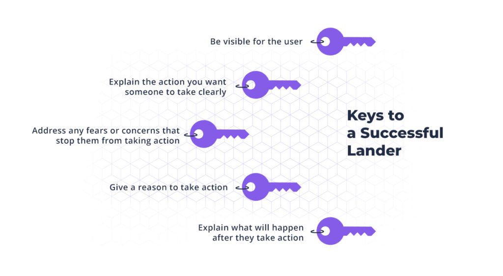 keys to a successful lander. Crucial for landing page optimization